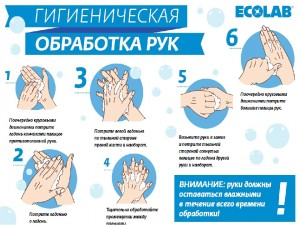 Обработка рук (КОВИД-19)