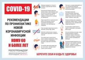 Рекомендации для граждан старше 60 лет (КОВИД -19)